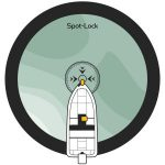 Spot-Lock-graphic-300×300